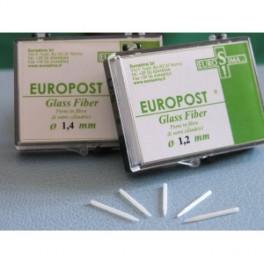 perni in fibra di vetro europost